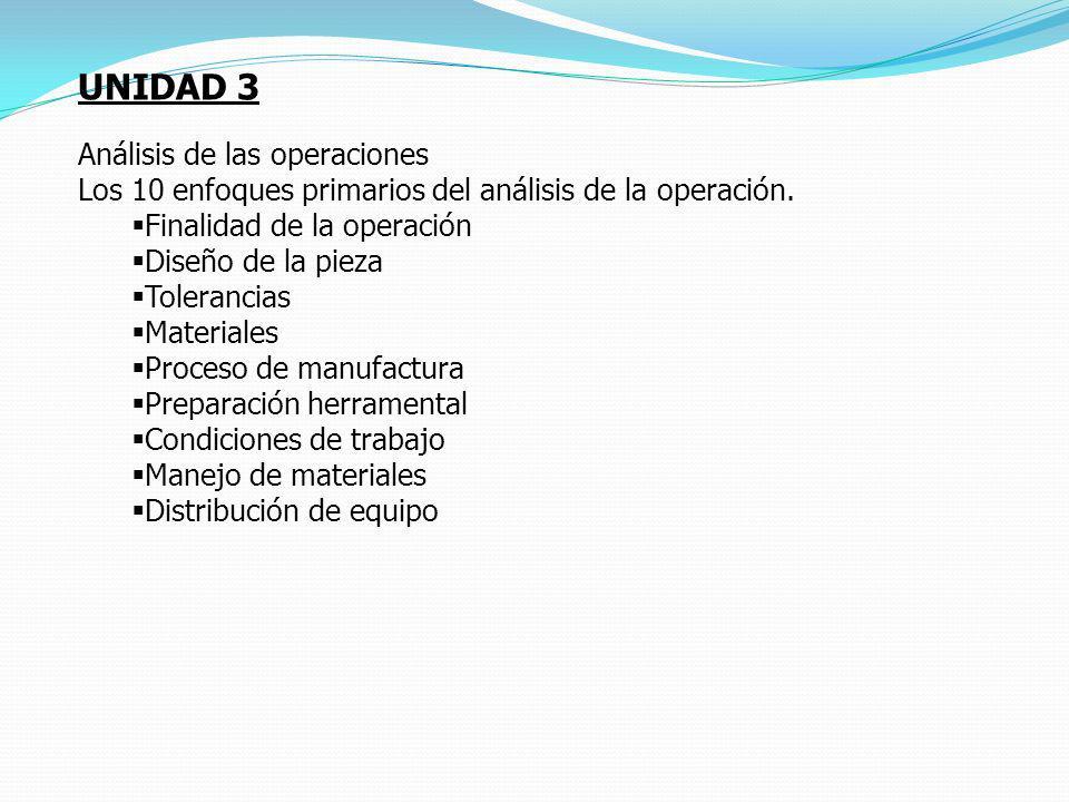 UNIDAD 3 Análisis de las operaciones