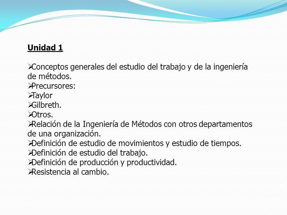 Unidad 1 Conceptos generales del estudio del trabajo y de la ingeniería de métodos. Precursores: Taylor.