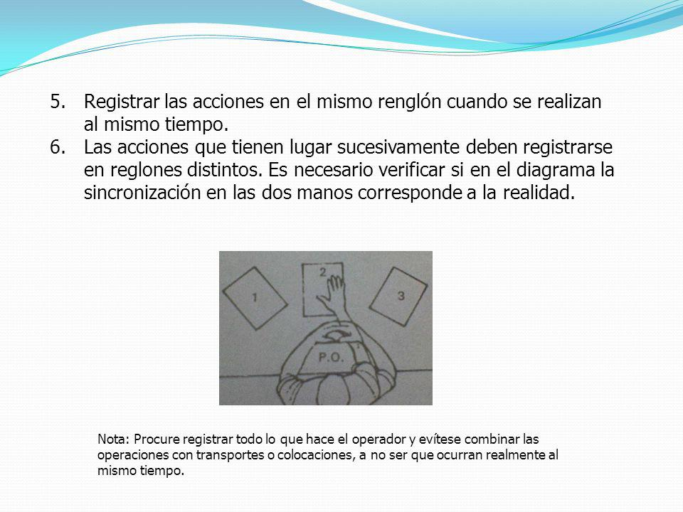Registrar las acciones en el mismo renglón cuando se realizan al mismo tiempo.