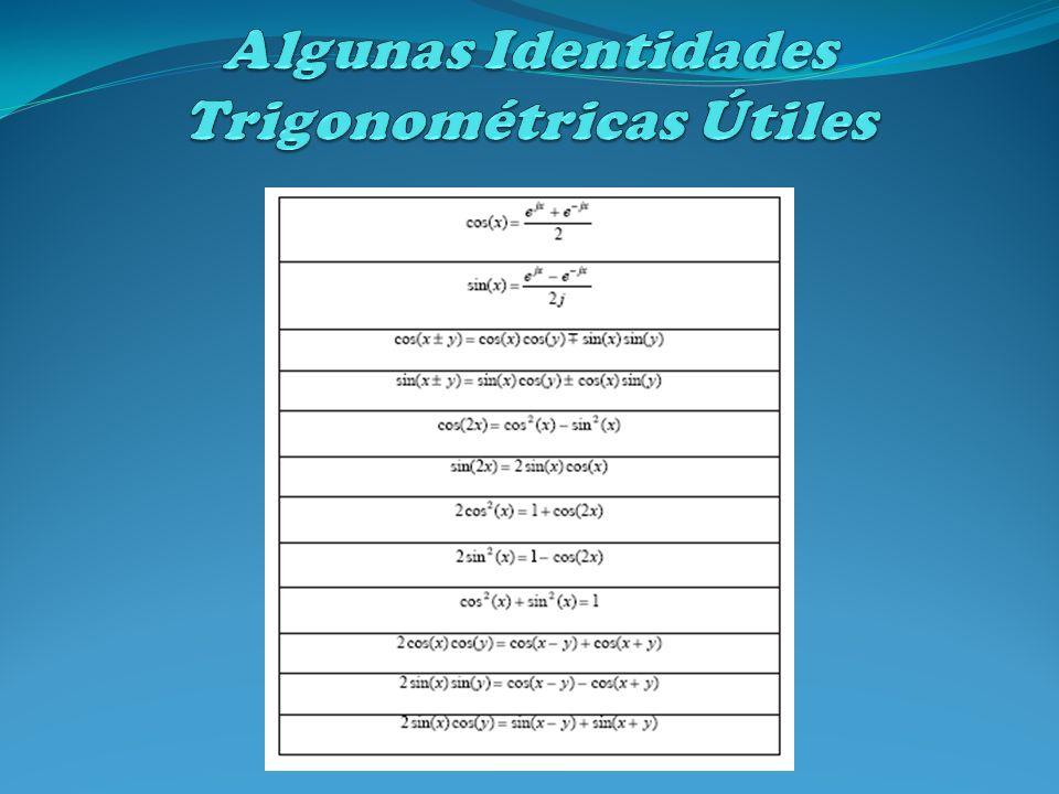 Algunas Identidades Trigonométricas Útiles