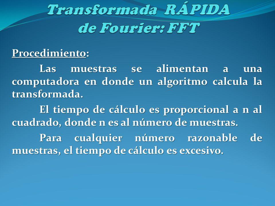 Transformada RÁPIDA de Fourier: FFT