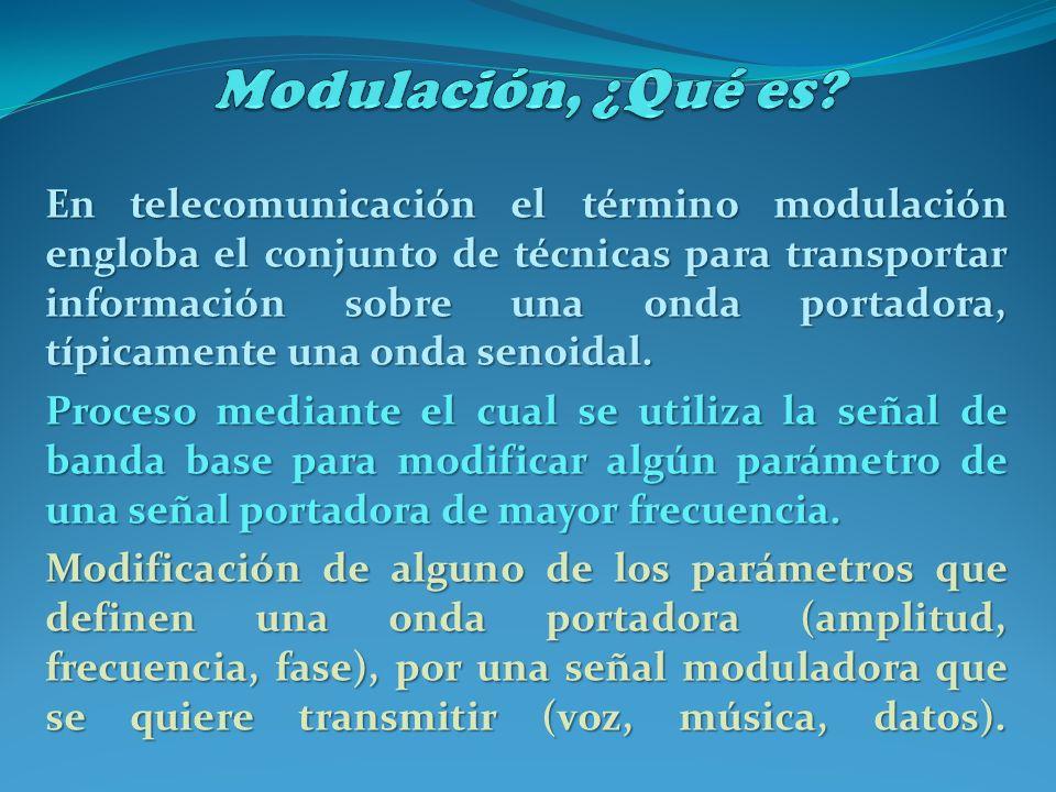 Modulación, ¿Qué es