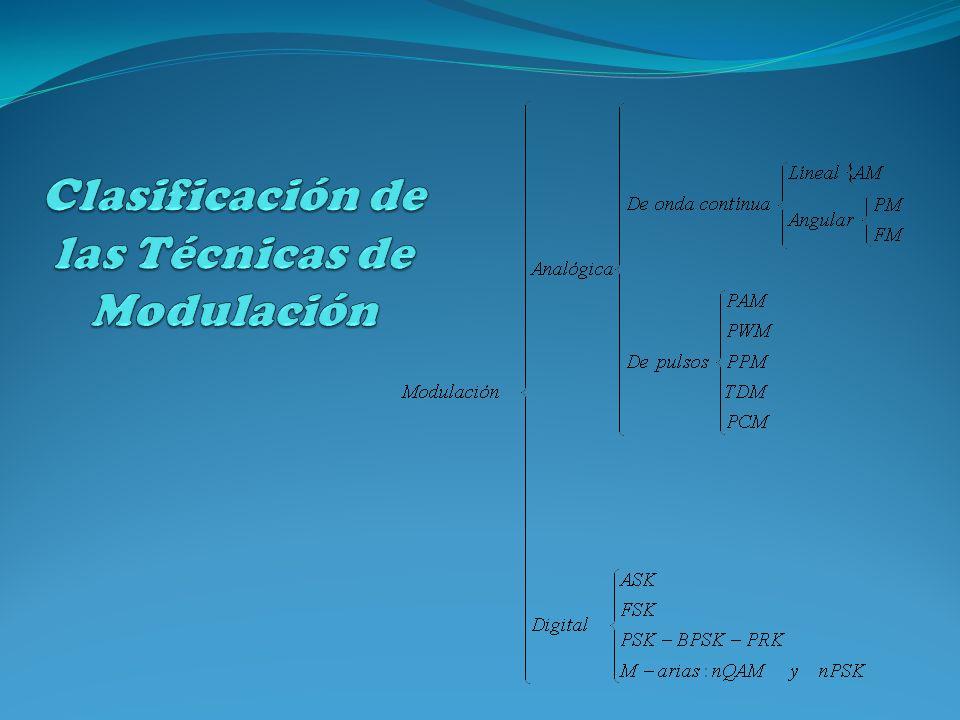 Clasificación de las Técnicas de Modulación
