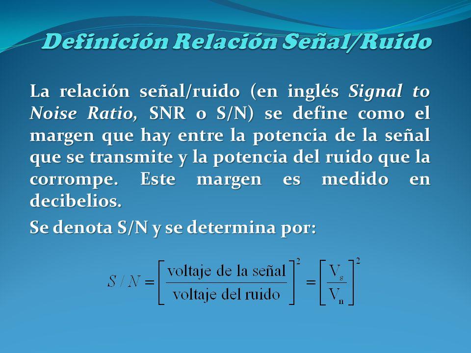 Definición Relación Señal/Ruido