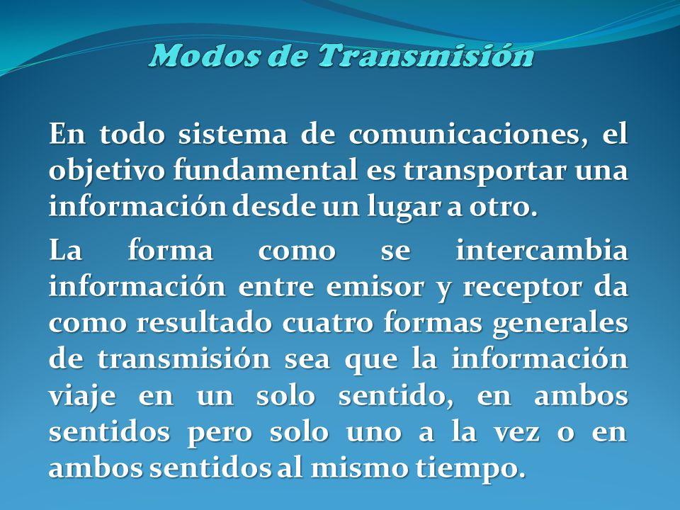 Modos de Transmisión En todo sistema de comunicaciones, el objetivo fundamental es transportar una información desde un lugar a otro.