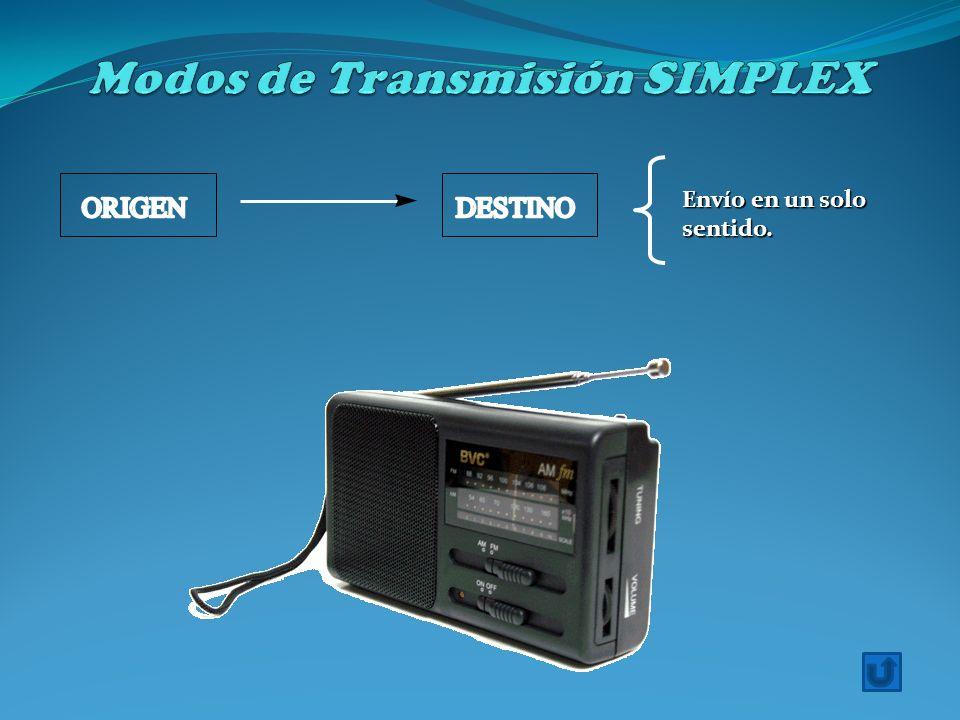 Modos de Transmisión SIMPLEX