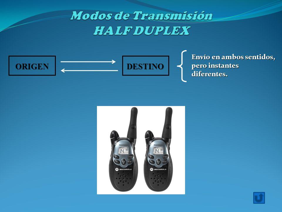 Modos de Transmisión HALF DUPLEX