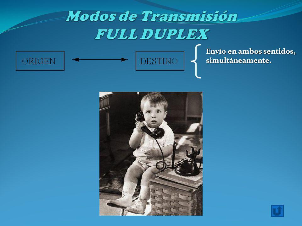 Modos de Transmisión FULL DUPLEX