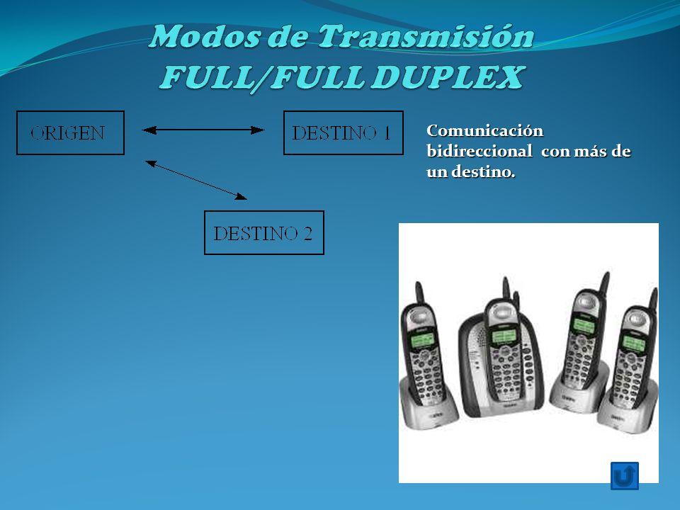 Modos de Transmisión FULL/FULL DUPLEX