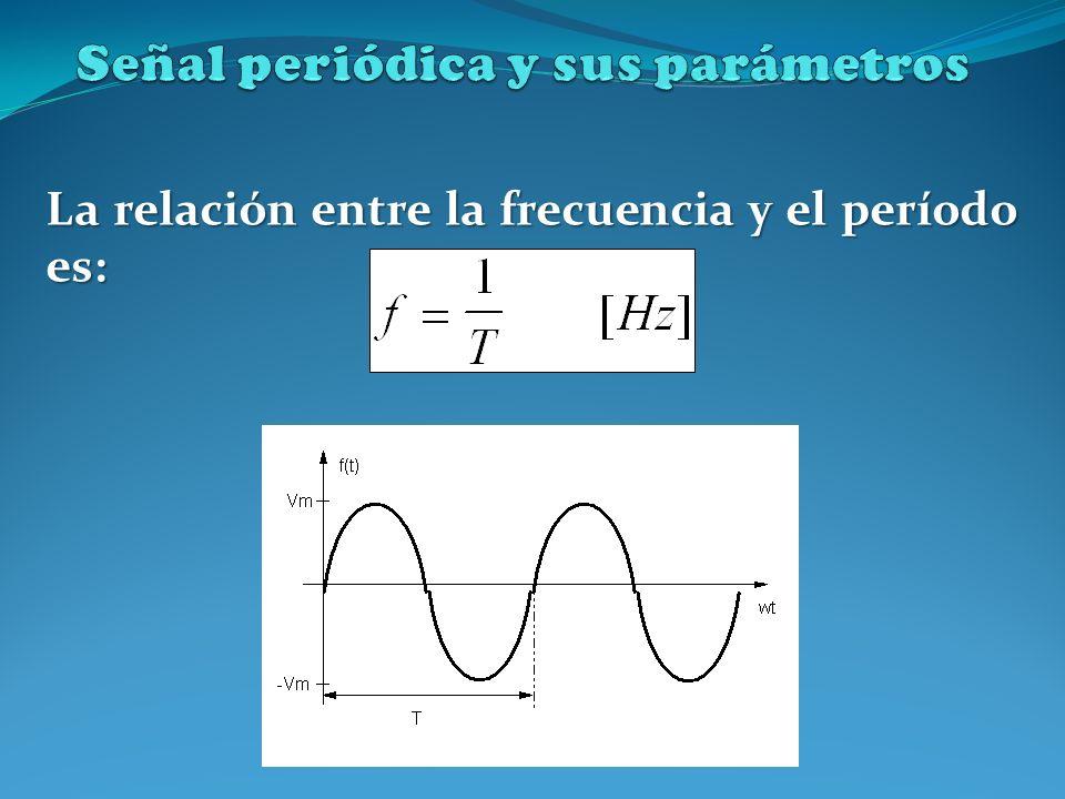 Señal periódica y sus parámetros