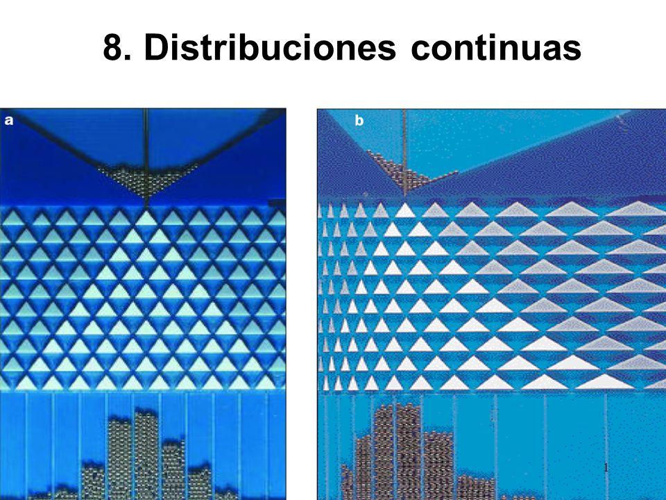 8. Distribuciones continuas