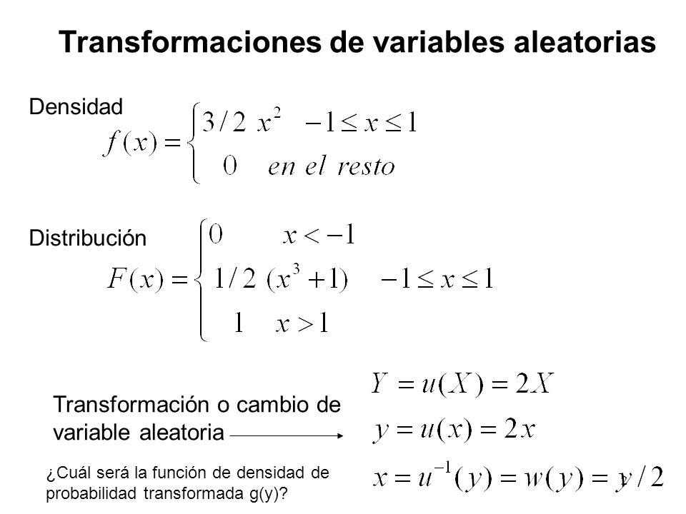 Transformaciones de variables aleatorias