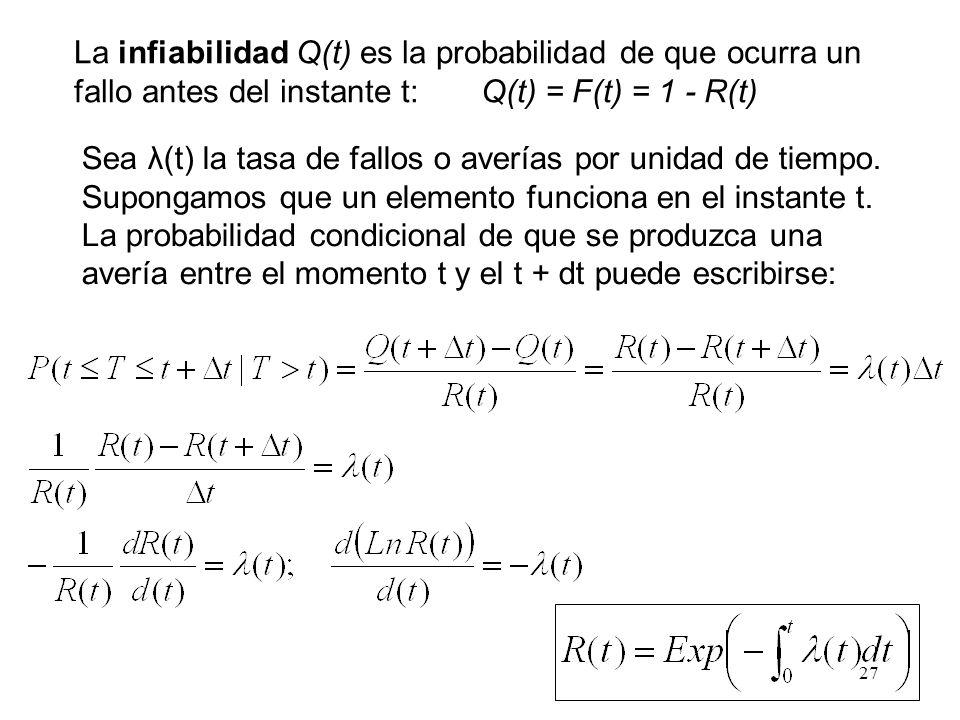 La infiabilidad Q(t) es la probabilidad de que ocurra un fallo antes del instante t: Q(t) = F(t) = 1 - R(t)