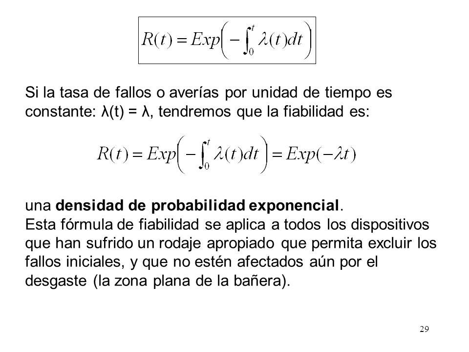 Si la tasa de fallos o averías por unidad de tiempo es constante: λ(t) = λ, tendremos que la fiabilidad es:
