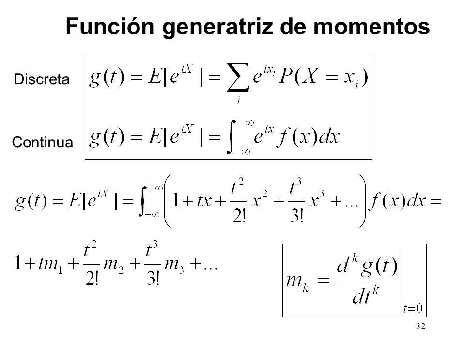 Función generatriz de momentos