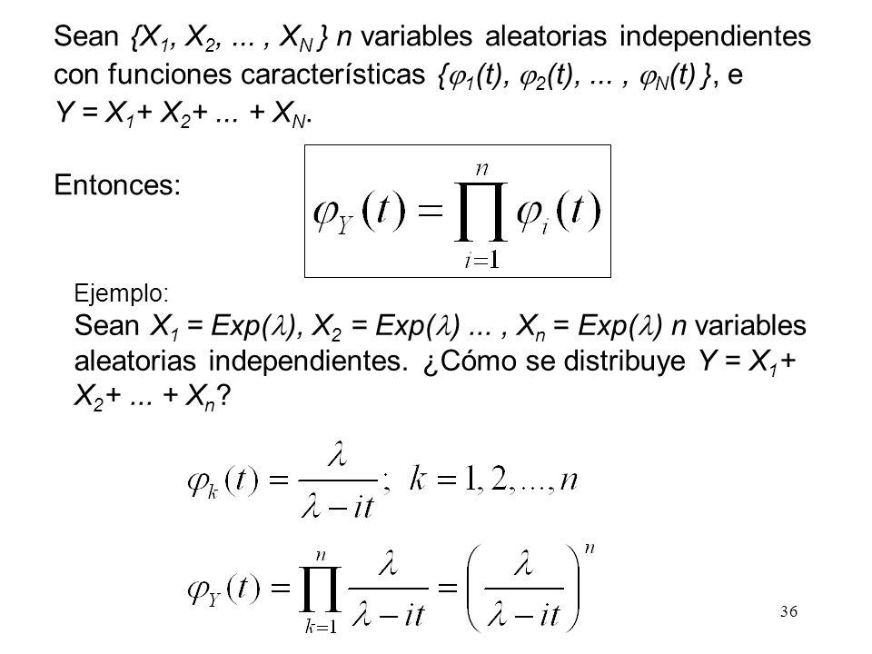 Sean {X1, X2, ... , XN } n variables aleatorias independientes con funciones características {1(t), 2(t), ... , N(t) }, e