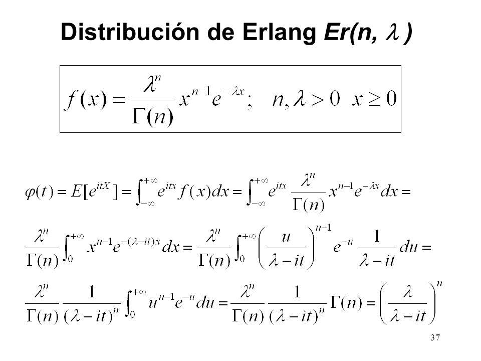 Distribución de Erlang Er(n,  )