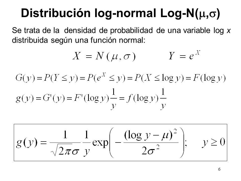 Distribución log-normal Log-N(,)