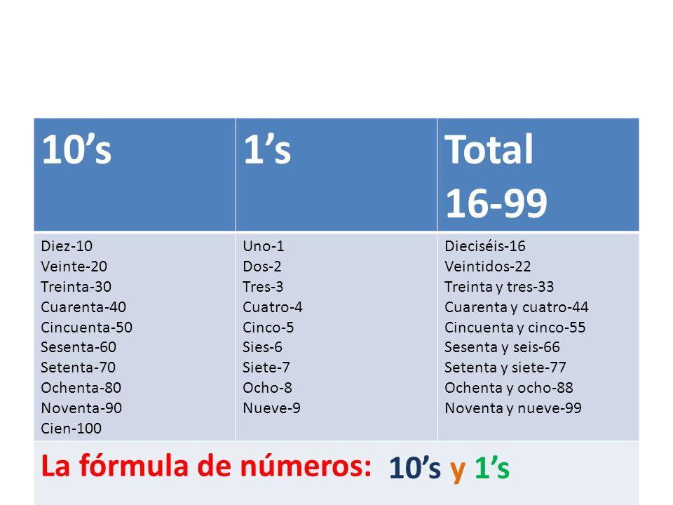 10's 1's Total 16-99 La fórmula de números: 10's y 1's Diez-10