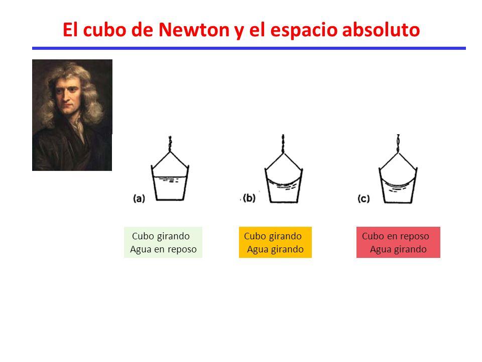 El cubo de Newton y el espacio absoluto