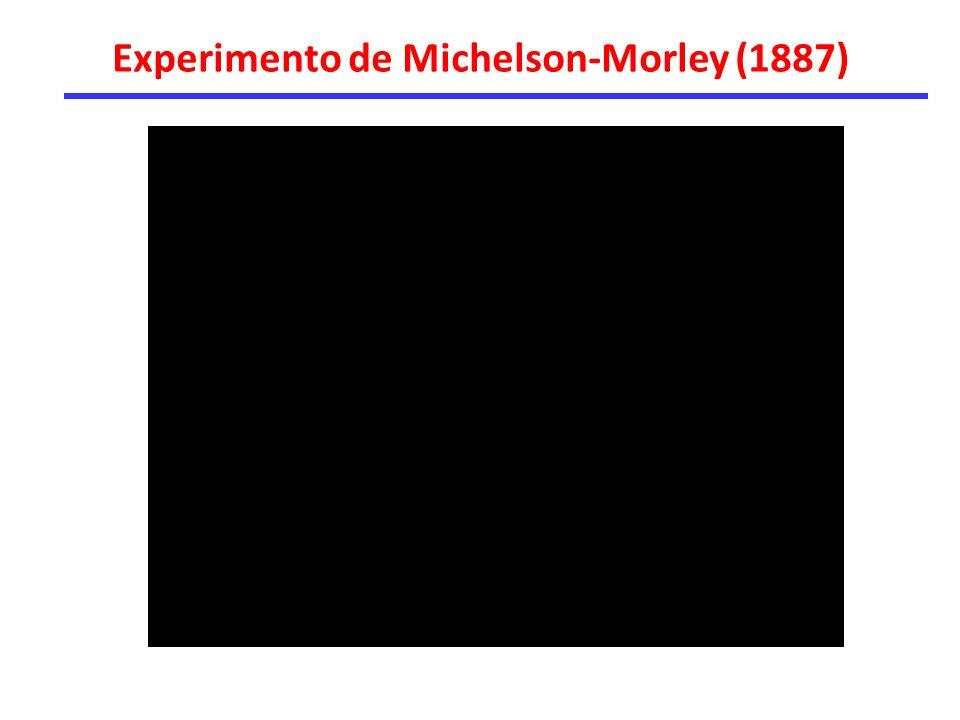 Experimento de Michelson-Morley (1887)