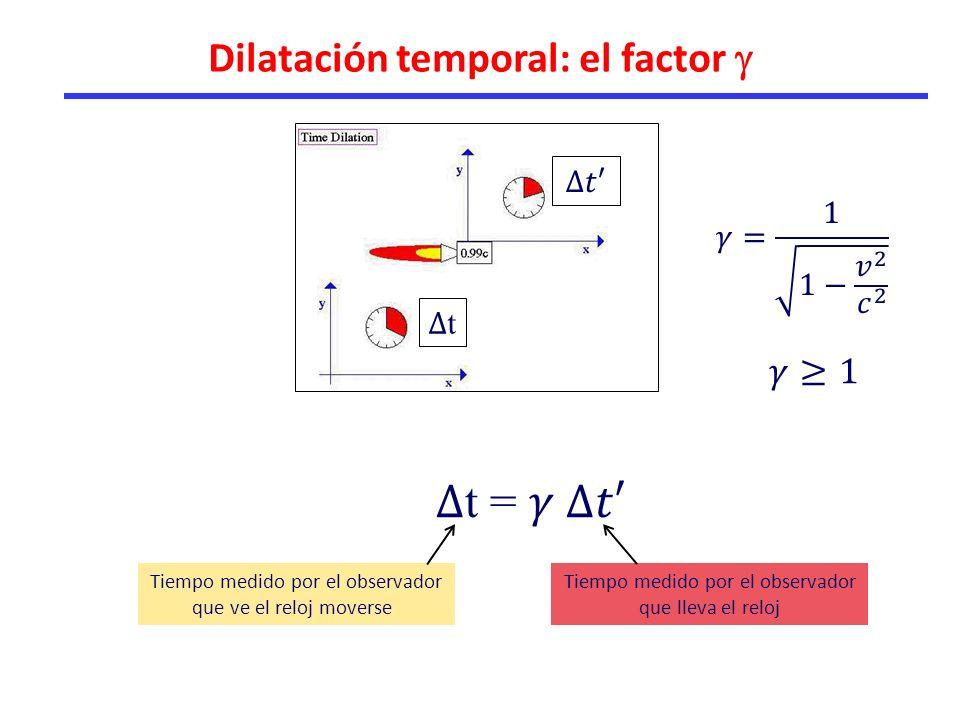 Dilatación temporal: el factor g