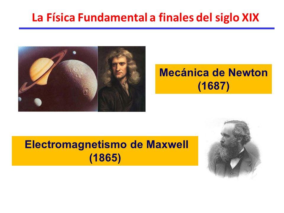 Electromagnetismo de Maxwell (1865)