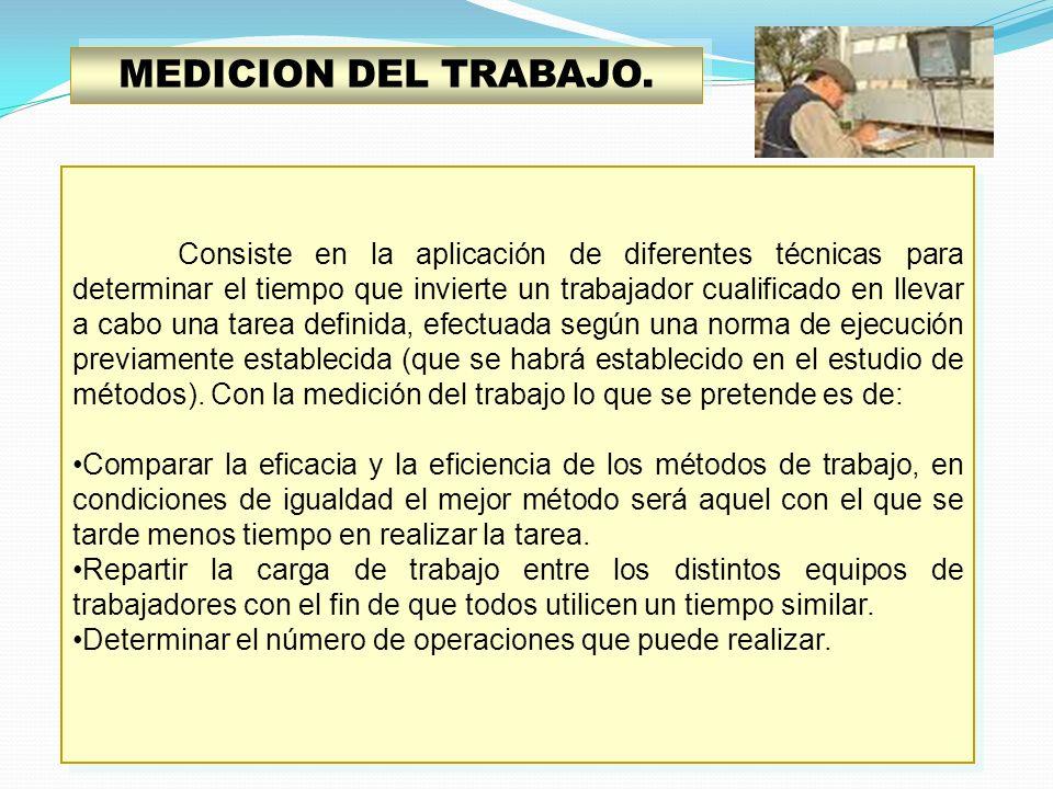 MEDICION DEL TRABAJO.
