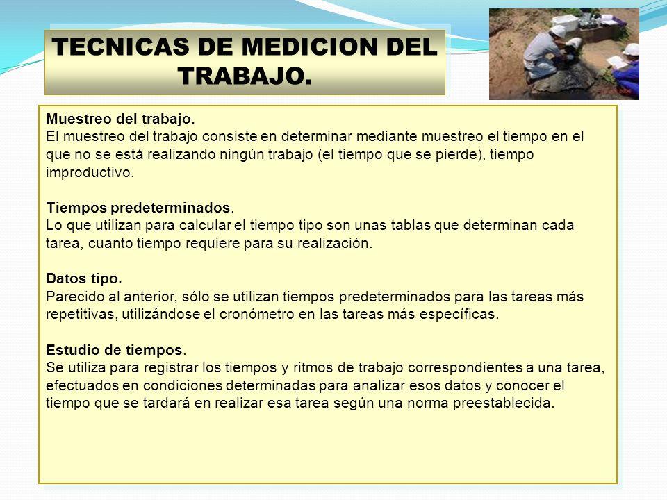 TECNICAS DE MEDICION DEL TRABAJO.