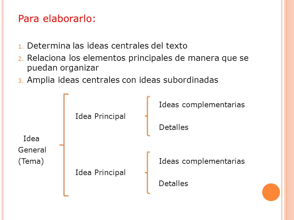 Para elaborarlo: Determina las ideas centrales del texto