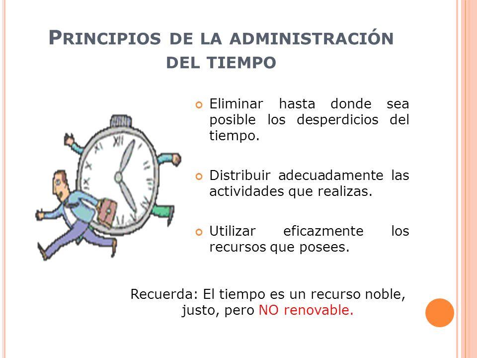 Principios de la administración del tiempo