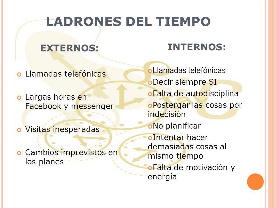 LADRONES DEL TIEMPO INTERNOS: EXTERNOS: Llamadas telefónicas