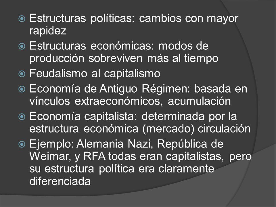 Estructuras políticas: cambios con mayor rapidez