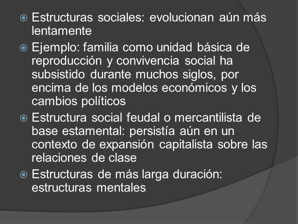 Estructuras sociales: evolucionan aún más lentamente