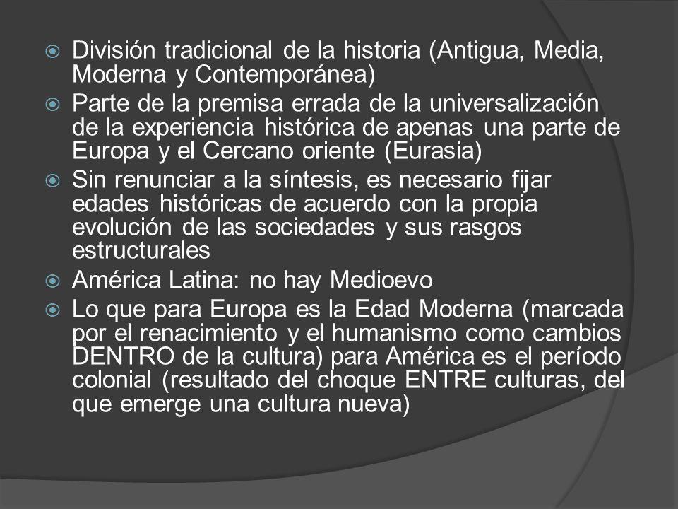 División tradicional de la historia (Antigua, Media, Moderna y Contemporánea)