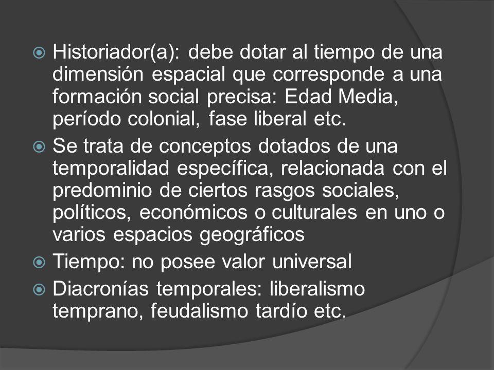 Historiador(a): debe dotar al tiempo de una dimensión espacial que corresponde a una formación social precisa: Edad Media, período colonial, fase liberal etc.