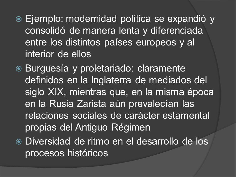 Ejemplo: modernidad política se expandió y consolidó de manera lenta y diferenciada entre los distintos países europeos y al interior de ellos