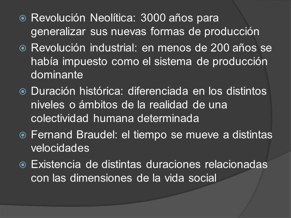 Revolución Neolítica: 3000 años para generalizar sus nuevas formas de producción