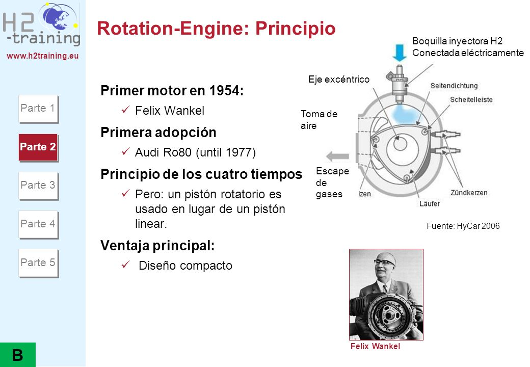Rotation-Engine: Principio