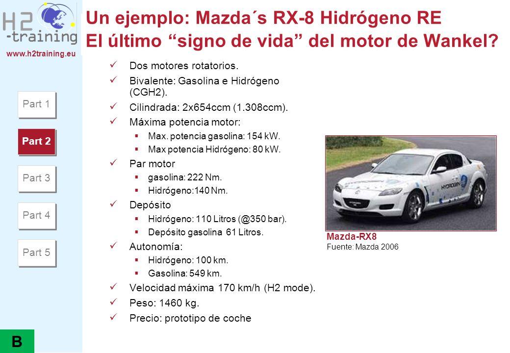 H2 Training Manual Un ejemplo: Mazda´s RX-8 Hidrógeno RE El último signo de vida del motor de Wankel