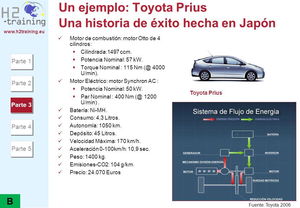 Un ejemplo: Toyota Prius Una historia de éxito hecha en Japón