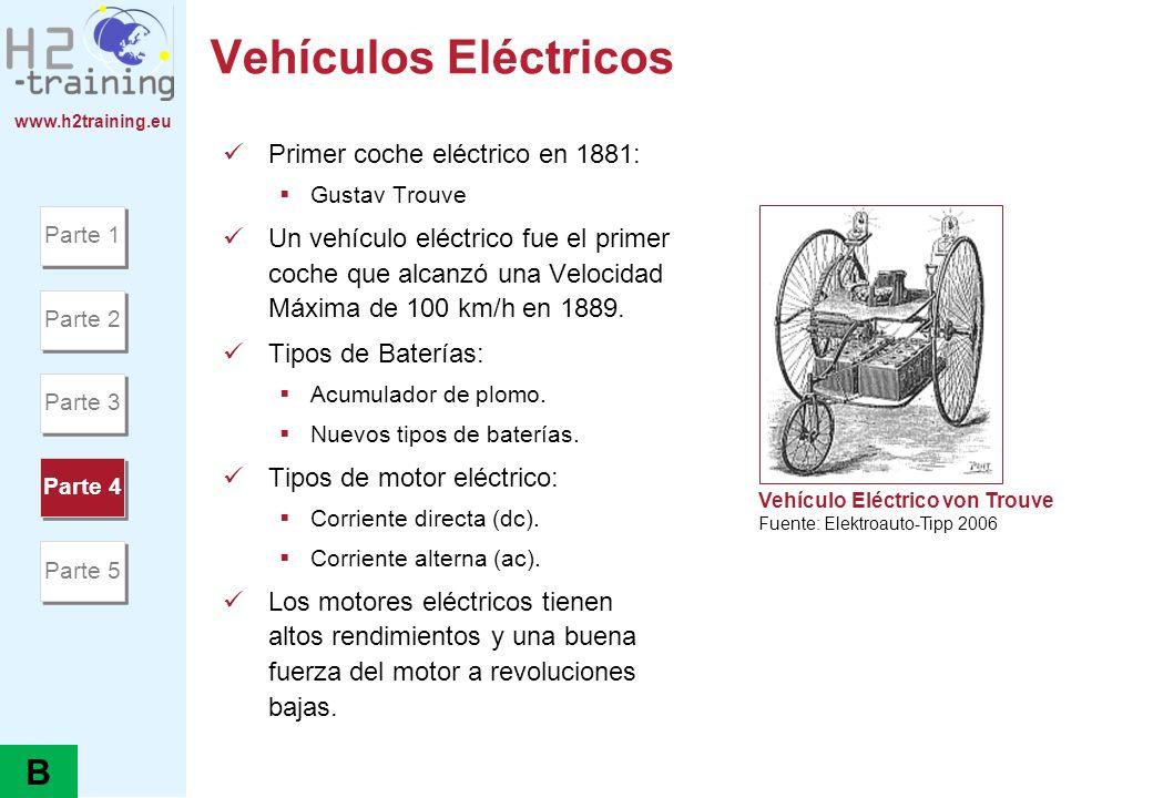 Vehículos Eléctricos B Primer coche eléctrico en 1881: