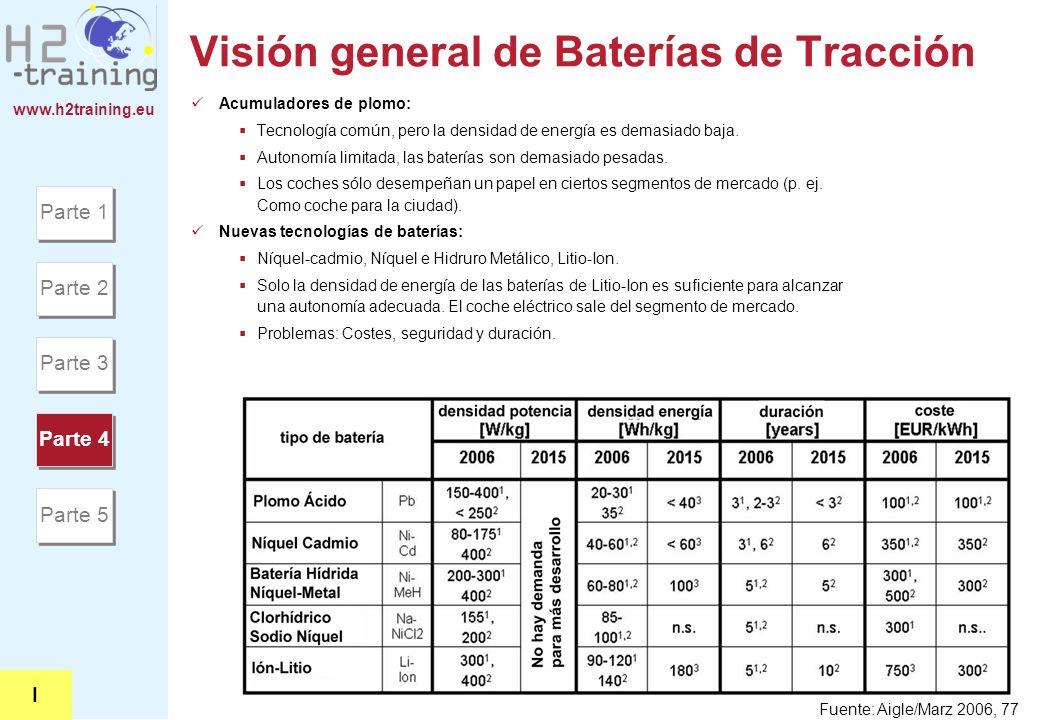 Visión general de Baterías de Tracción