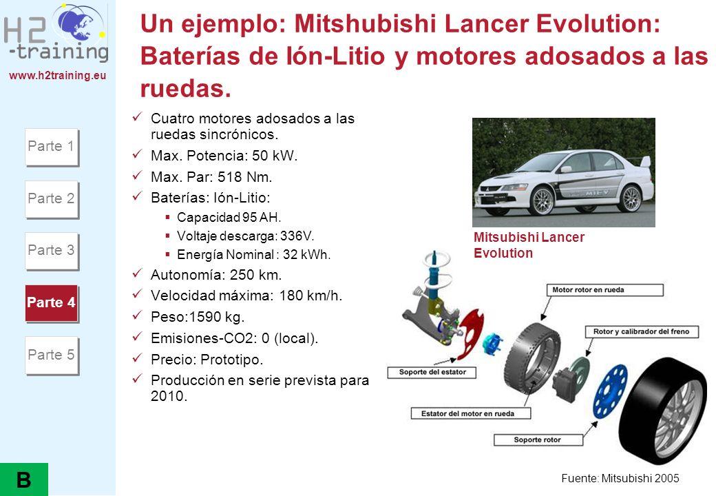 H2 Training Manual Un ejemplo: Mitshubishi Lancer Evolution: Baterías de Ión-Litio y motores adosados a las ruedas.
