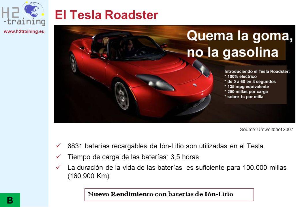 El Tesla Roadster B Nuevo Rendimiento con baterías de Ión-Litio