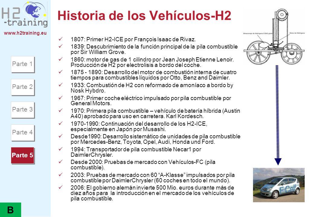 Historia de los Vehículos-H2