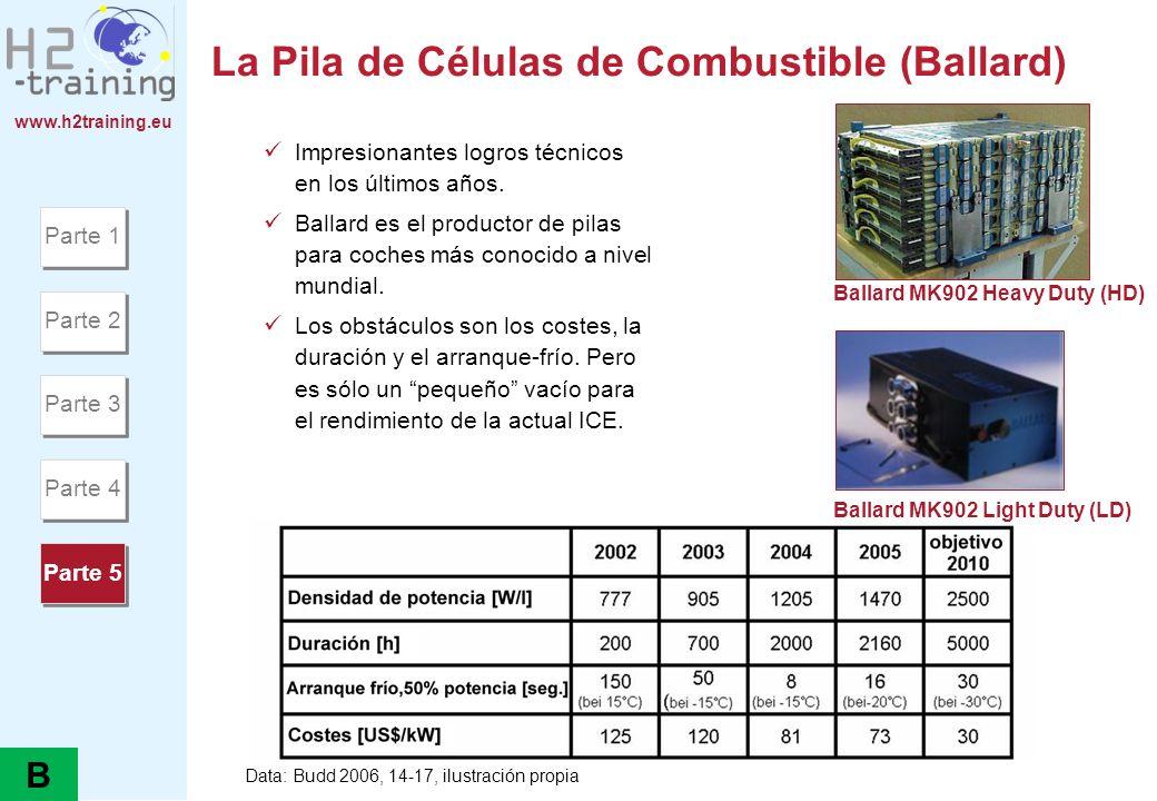 La Pila de Células de Combustible (Ballard)
