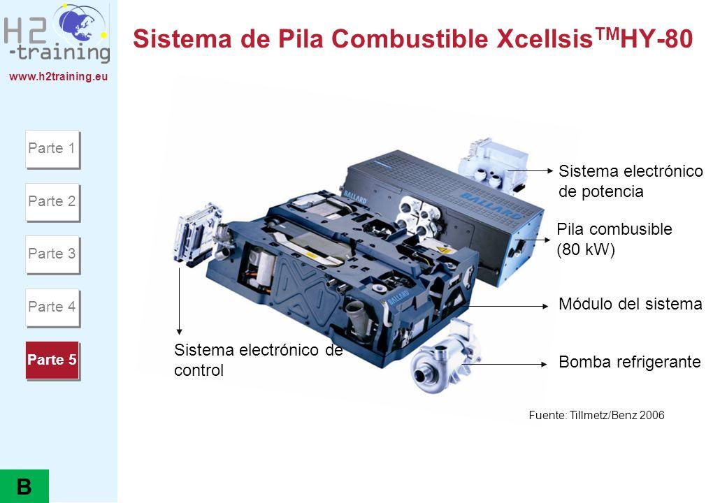 Sistema de Pila Combustible XcellsisTMHY-80