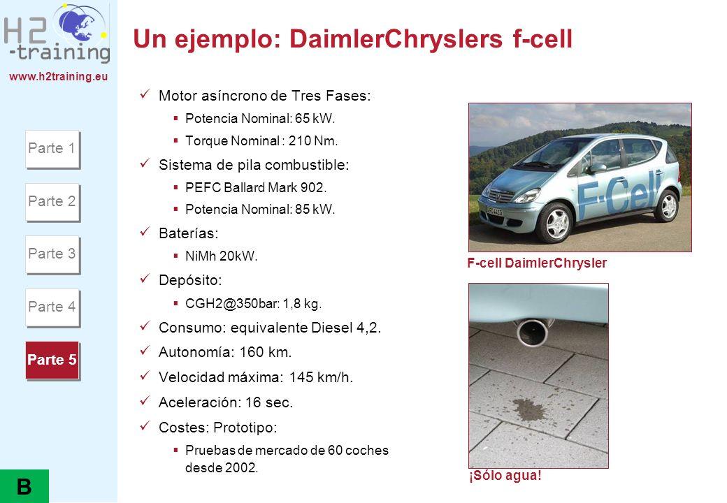 Un ejemplo: DaimlerChryslers f-cell