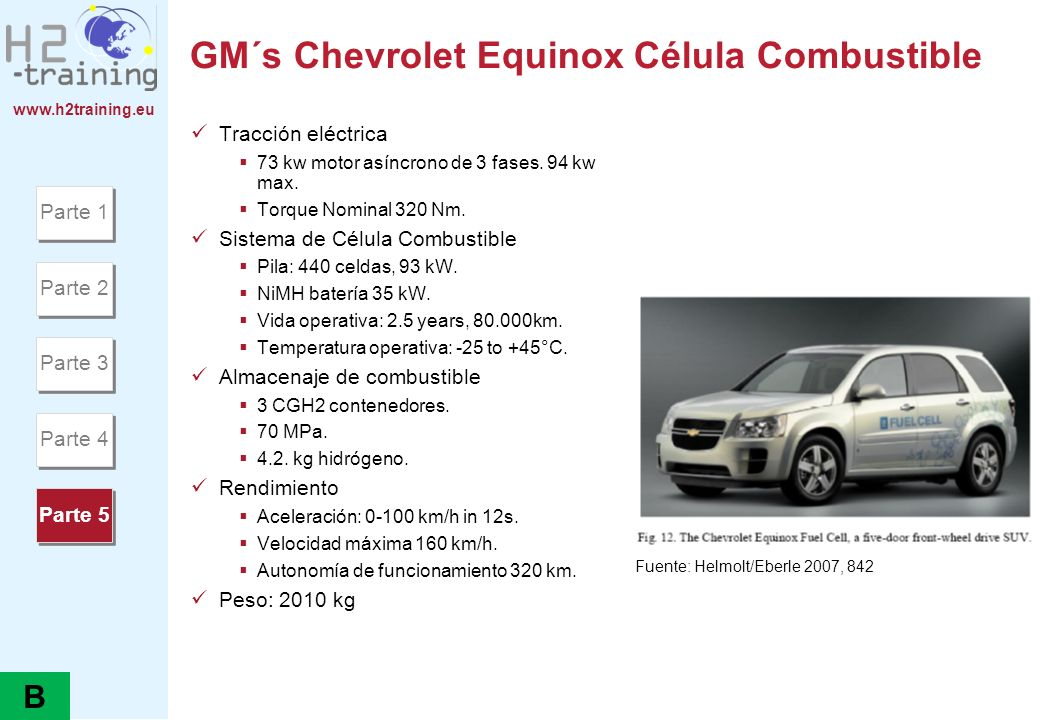GM´s Chevrolet Equinox Célula Combustible
